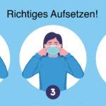 Mundschutzmasken-richtig